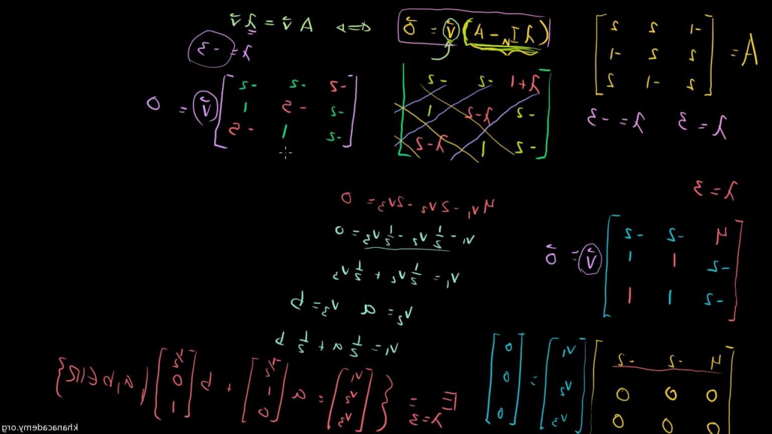 Matrix-Vector Multiplication Calculator: Linear Algebra Eigenvalues Of A X Matrix