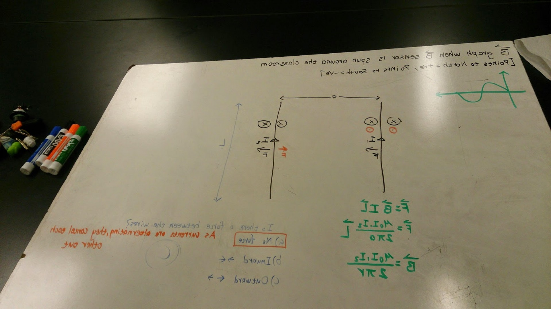 Graphing Vectors Physics: Magnetic Field Loop And Faraday St Day