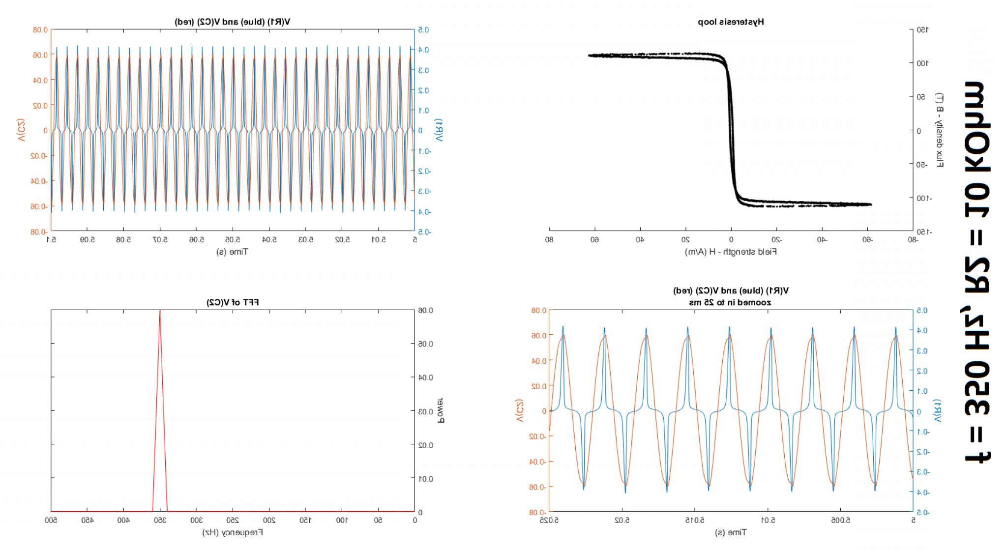 Across A Field A Vector C Curve Of Flux: Magnetic Field Strength And Flux Density From Hysteresis Curve
