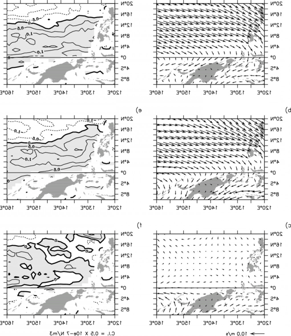Wind Vector Field: Map Of Surface Wind Vector Field Averaged A From December To February Fig