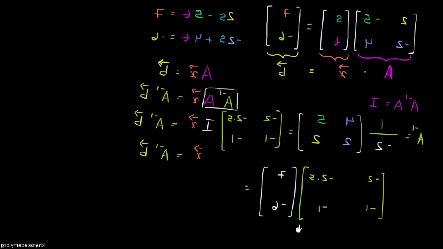 Matrix-Vector Multiplication Calculator: Matrices To Solve A Vector Combination Problem