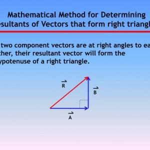Subtracting Vectors Graphing: Mathematical Method For Determining Resultants Of Vectors That Form Right Triangles