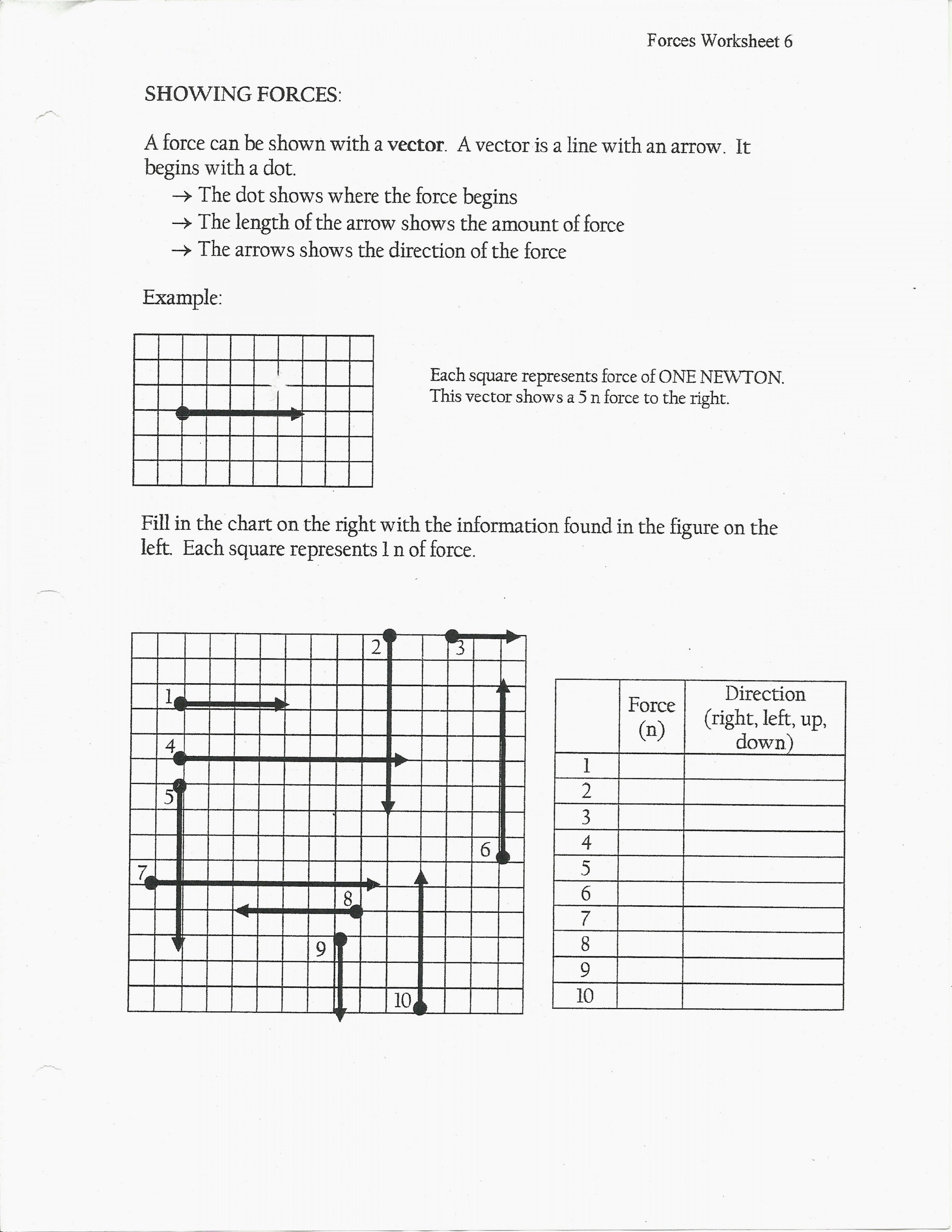 Vector Addition By Pythagoras Picture: Middle School Vectors Worksheet Resultant Vector Worksheet Image Collections Worksheet Math For Kids