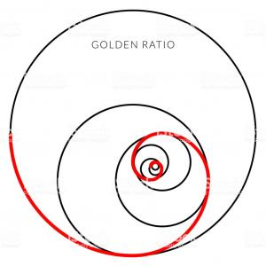 Circle S Vector Physics: Minimalistic Style Design Golden Ratio Geometric Shapes Circles In Golden Gm