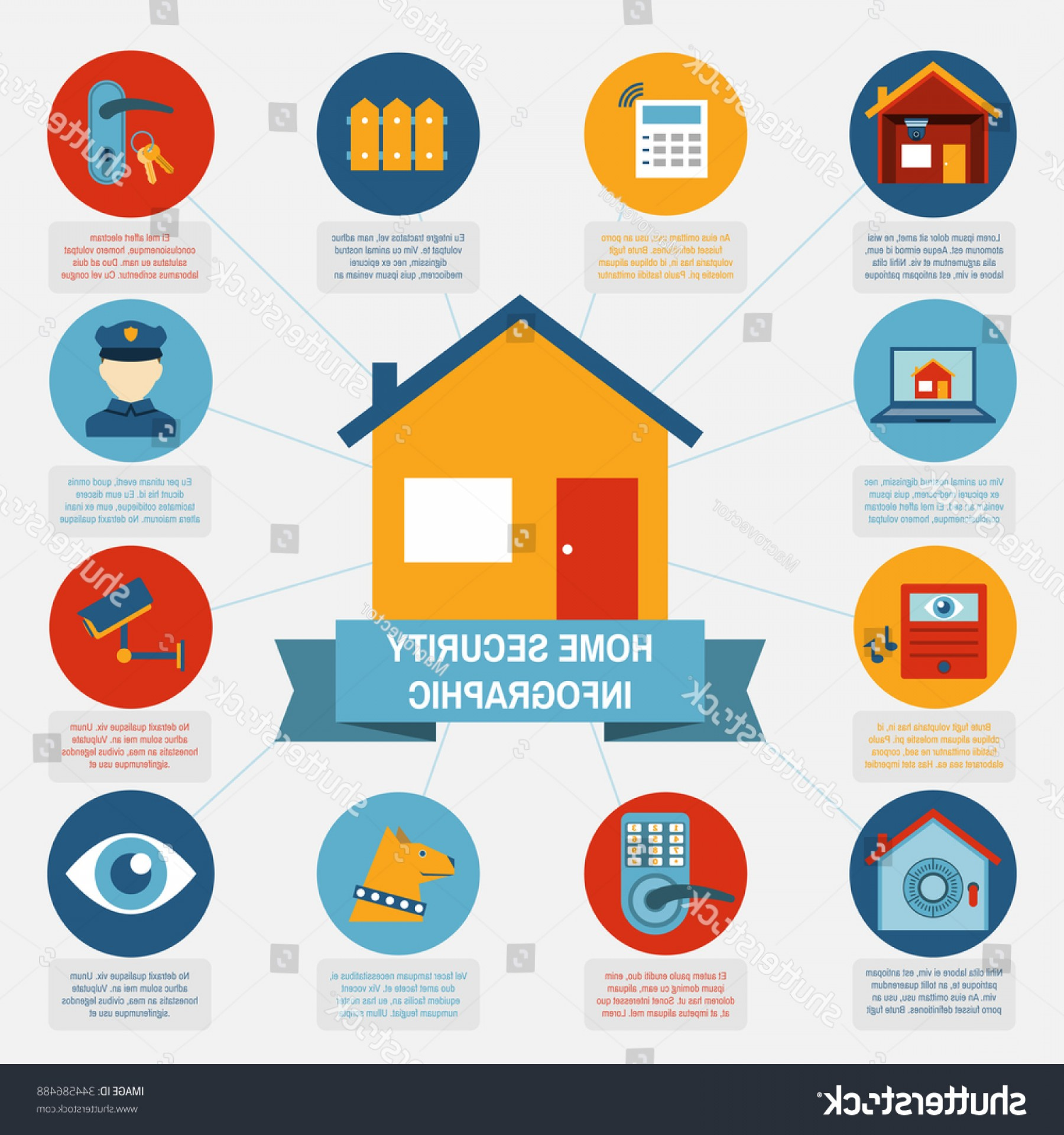 Vector System Infographic: Modern Computer Controlled Home Security Systems