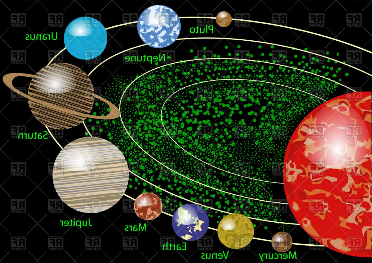 Planets Vector Graphics: Multicolor Solar System With Names Of Planets Vector Clipart