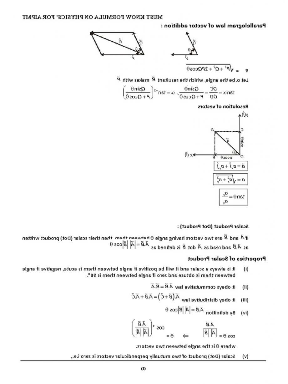 Vector Angle Properties: Must Know Formula On Physics For Aipmt New