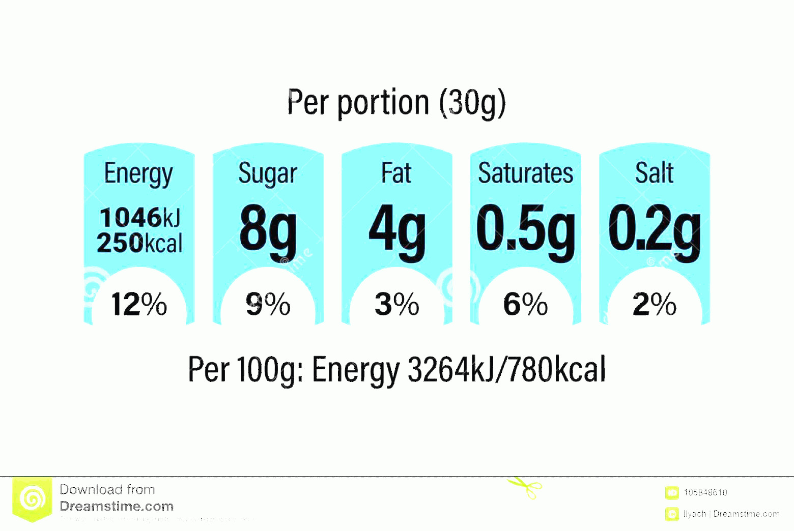 Vector Cereal Nutrition: Nutrition Facts Information Label Cereal Box Package Vector Value Ingredient Amounts Guideline Design Template Image