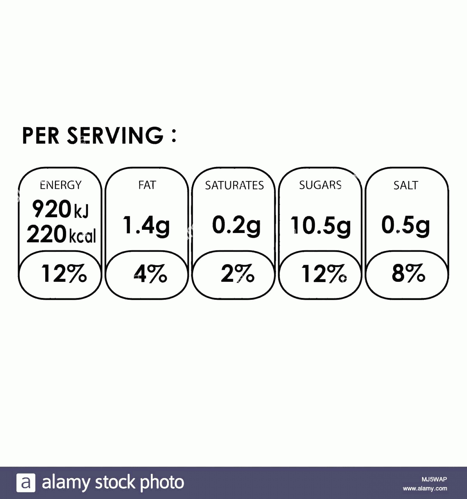 Vector Cereal Nutrition: Nutrition Facts Information Label For Cereal Box Package Image