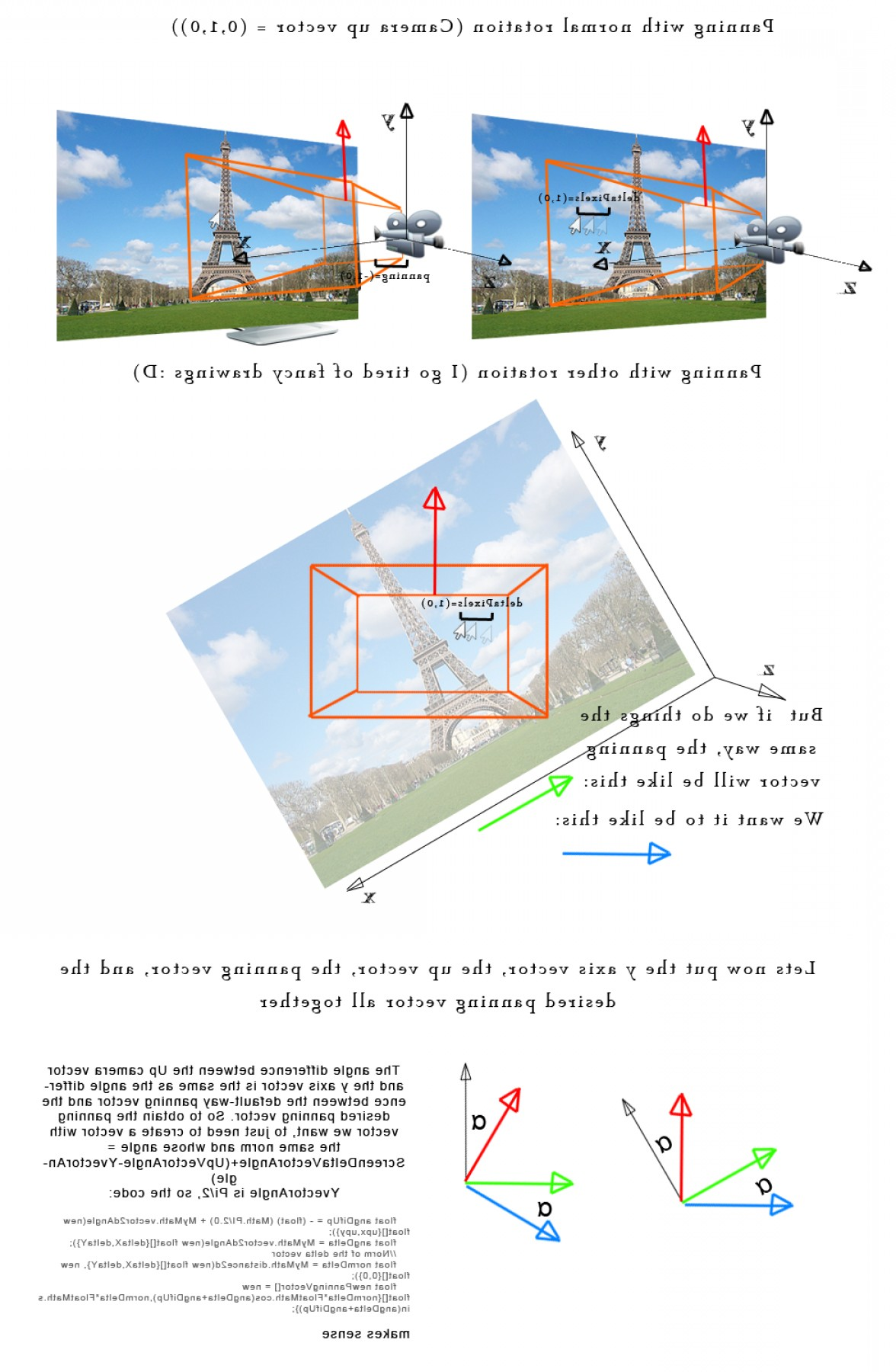ActionScript Vector: Panning A D Viewport In D Direction With Rotated Camera