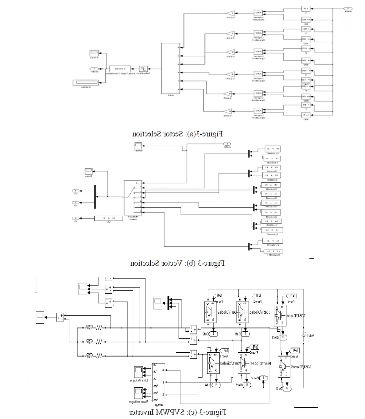Space Vector PWM: Performance Comparison Between Pwmbased Inverter And Svpwm Based Inverter