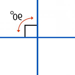 Perpendicular Vector Vector To Another: Angular Perspective Parallel Or Perpendicular Vector