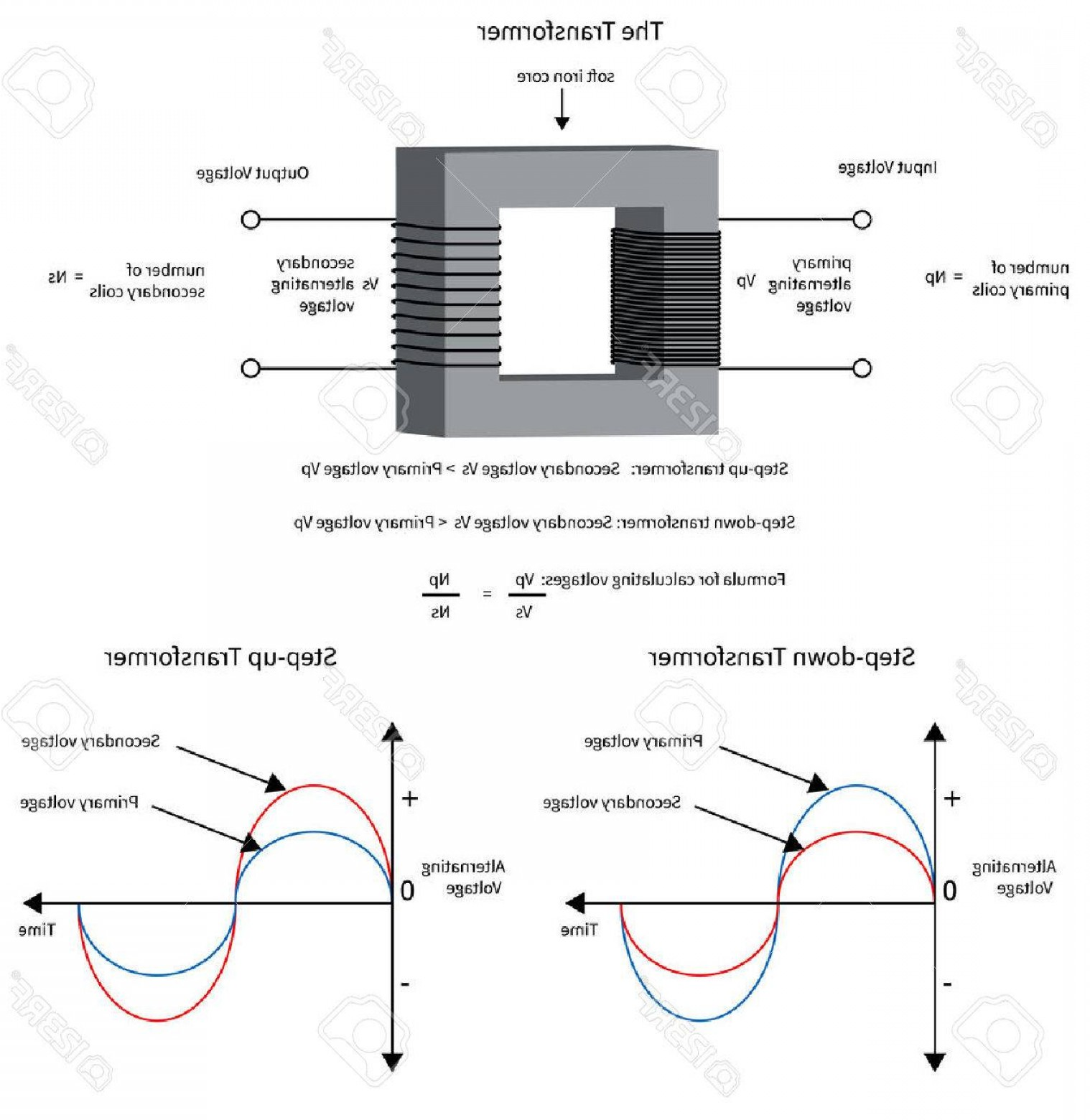 Transformer Vector Diagrams: Photostock Vector Diagram To Show How A Electrical Transformer Changes Voltage And Current