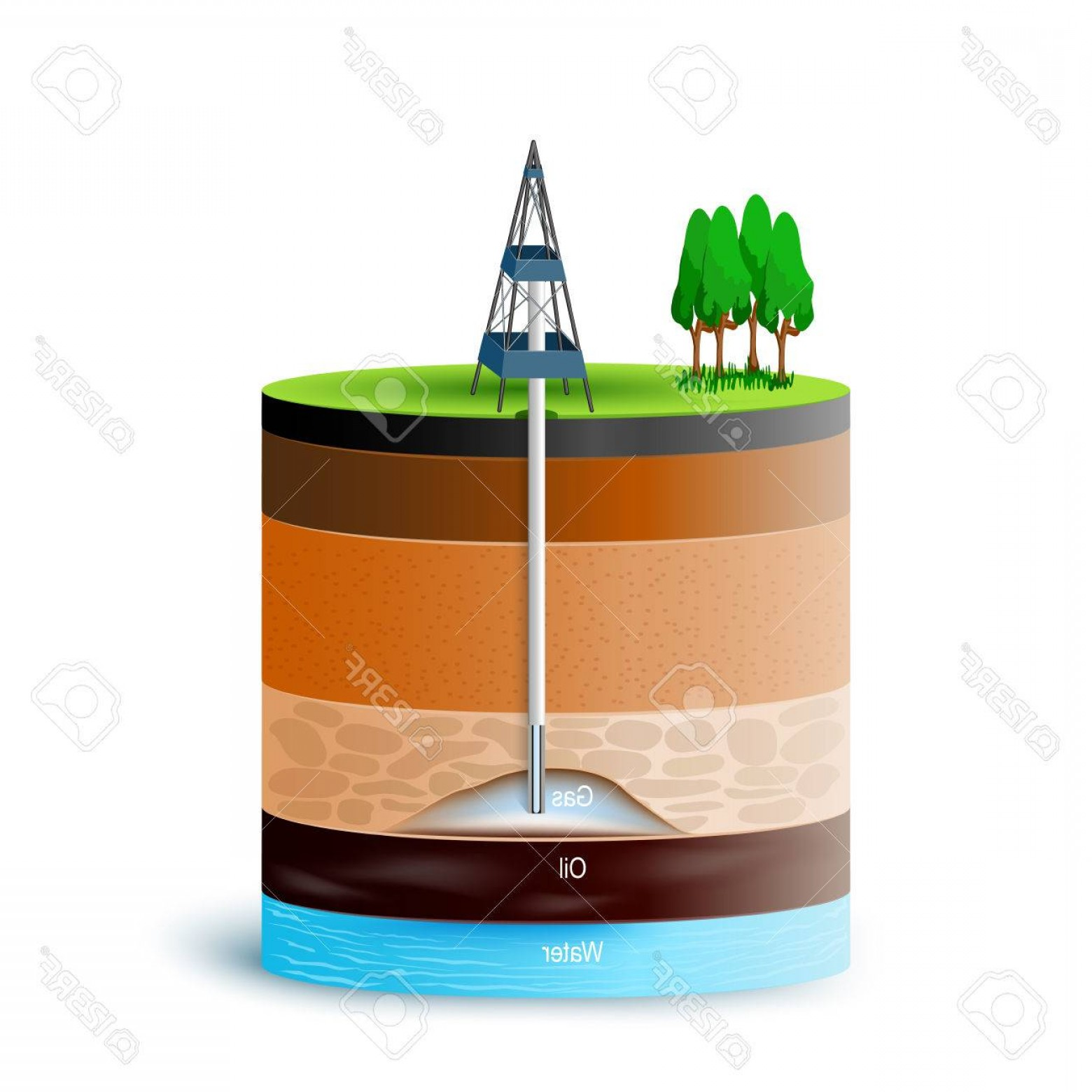 Oilfield Vector Crosses: Photostock Vector Extracting Gas And Oil Ground Cross Section Showing Gas Oil And Water Level Round Vector Isometric