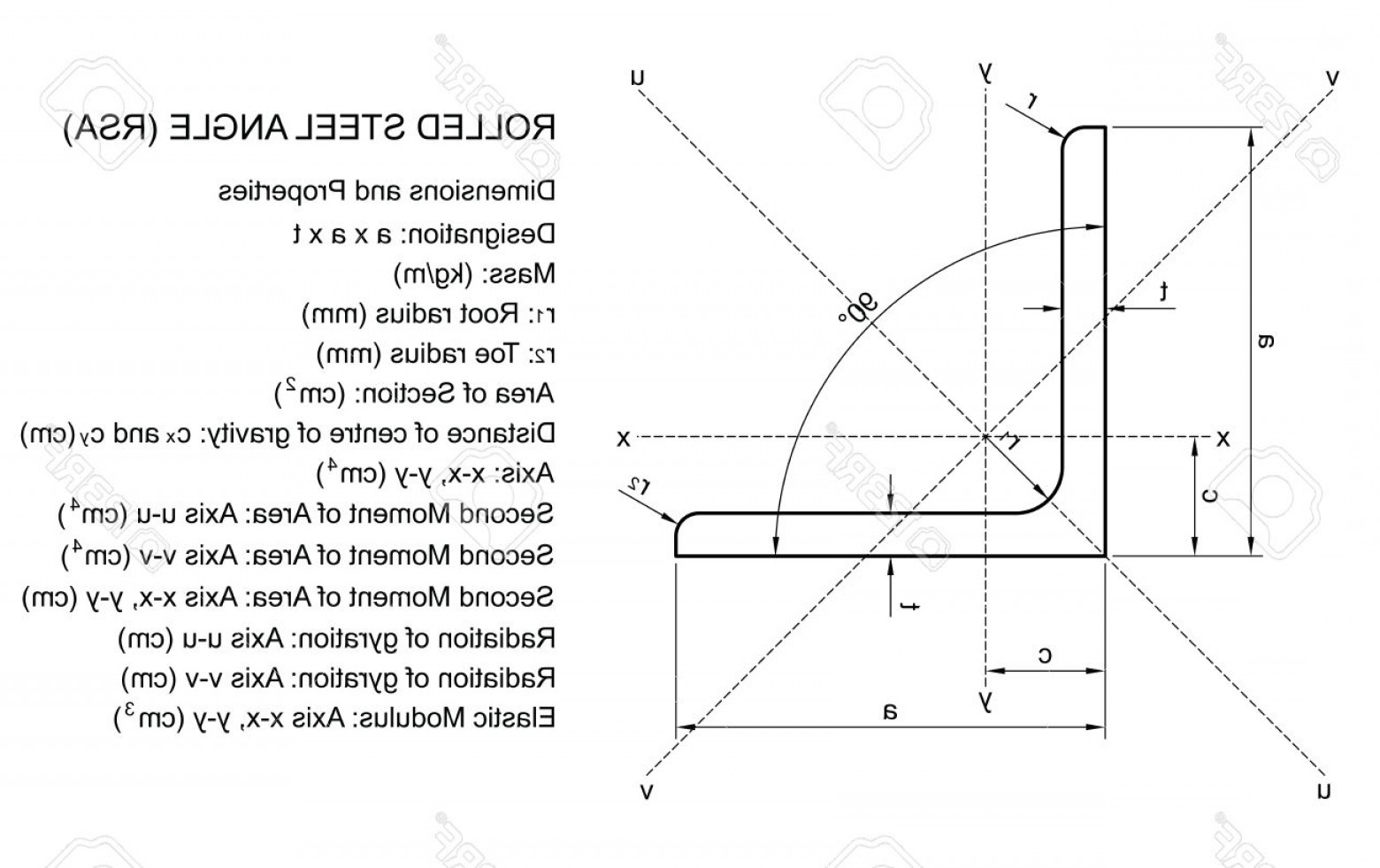 Vector Angle Properties: Photostock Vector Generic Dimensions And Properties Of Equal Rolled Steel Angle Isolated On White Background