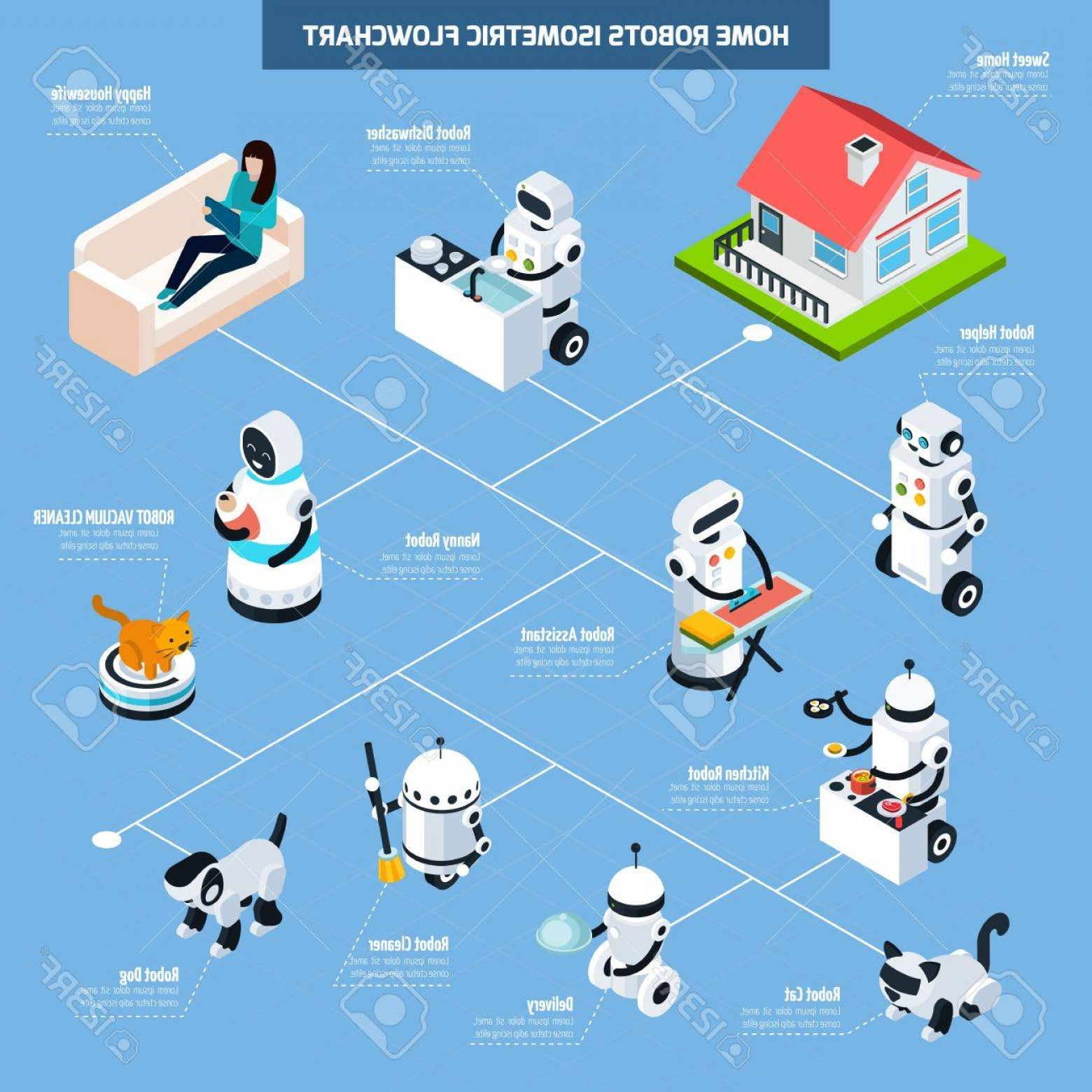 Vector Vacuum Trailer: Photostock Vector Home Robots Isometric Flowchart With Elements Of Robotic Assistant Vacuum Cleaner Nanny Dishwasher K