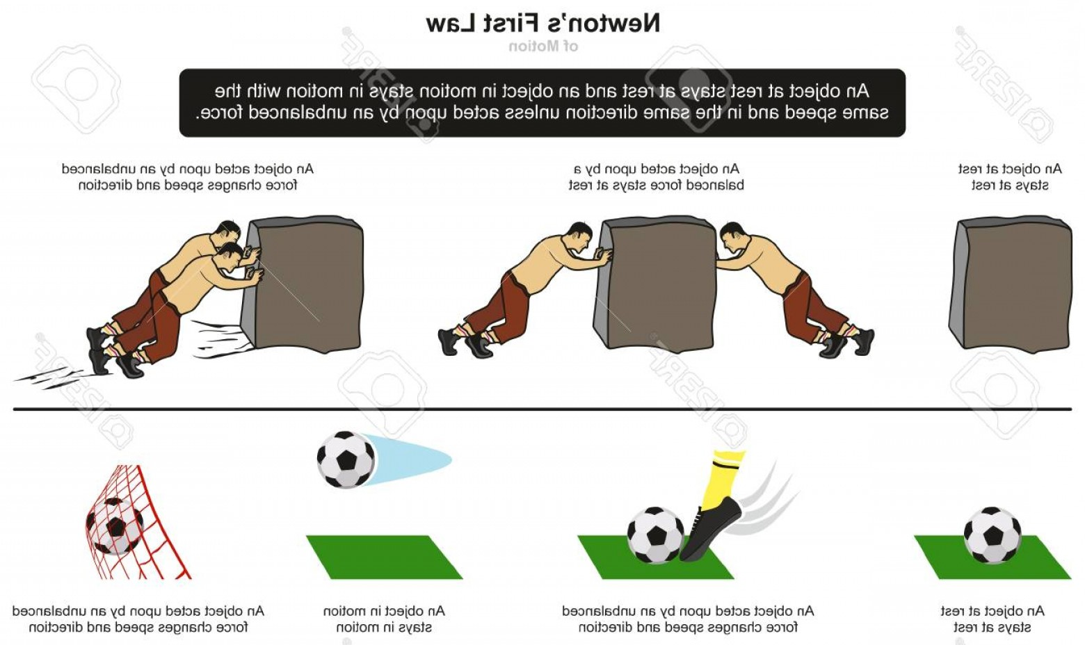Example Of Vectors Images Movement: Photostock Vector Newtones First Law Of Motion Infographic Diagram With Examples Of Stone And Football At Rest And Whe