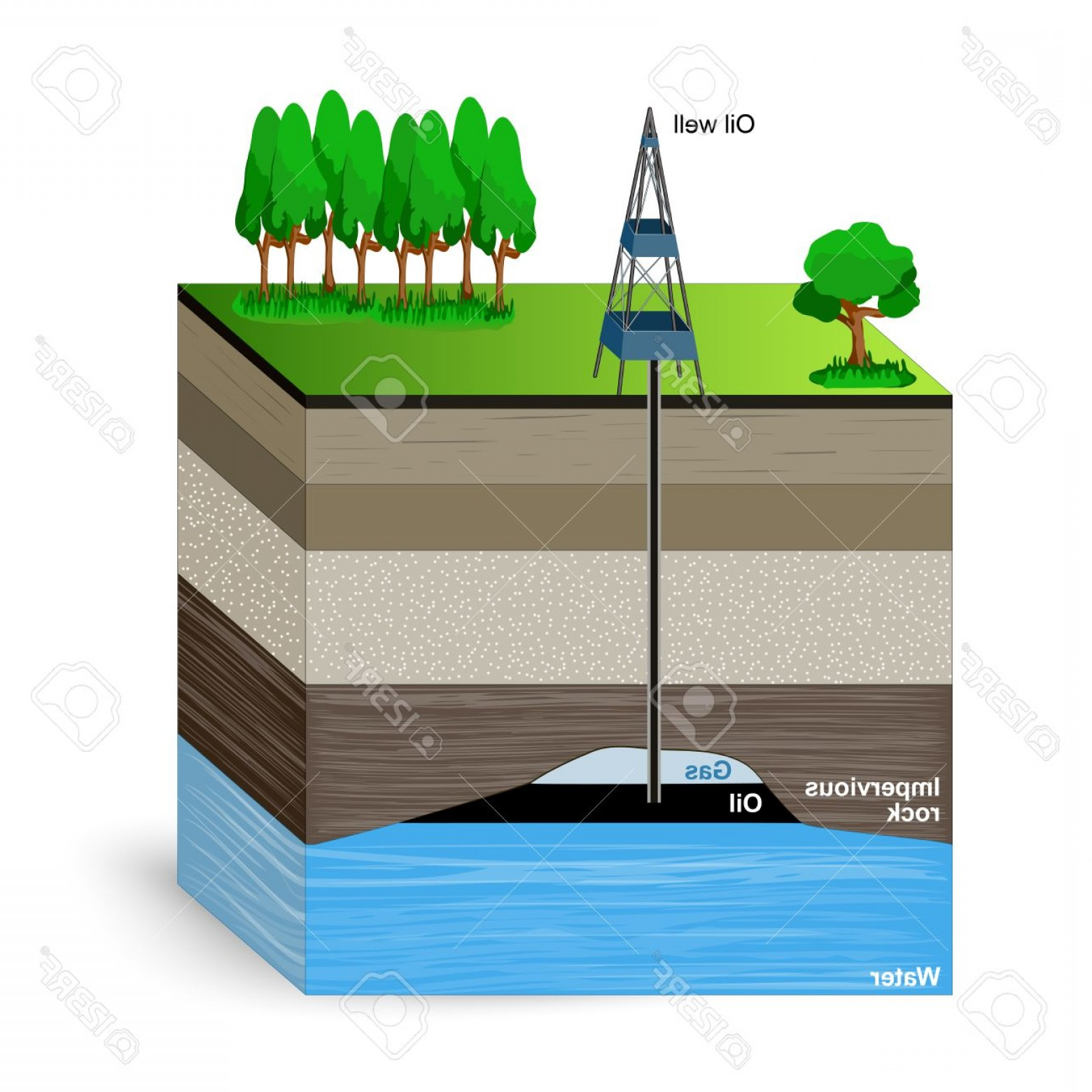 Oilfield Vector Crosses: Photostock Vector Oil Extraction Conventional Drilling Earth Layers