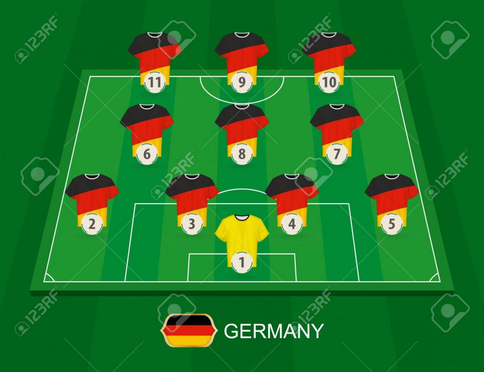 Mislo Toe Vector Art: Photostock Vector Soccer Field With The Germany National Team Players Lineups Formation On Half Football Field