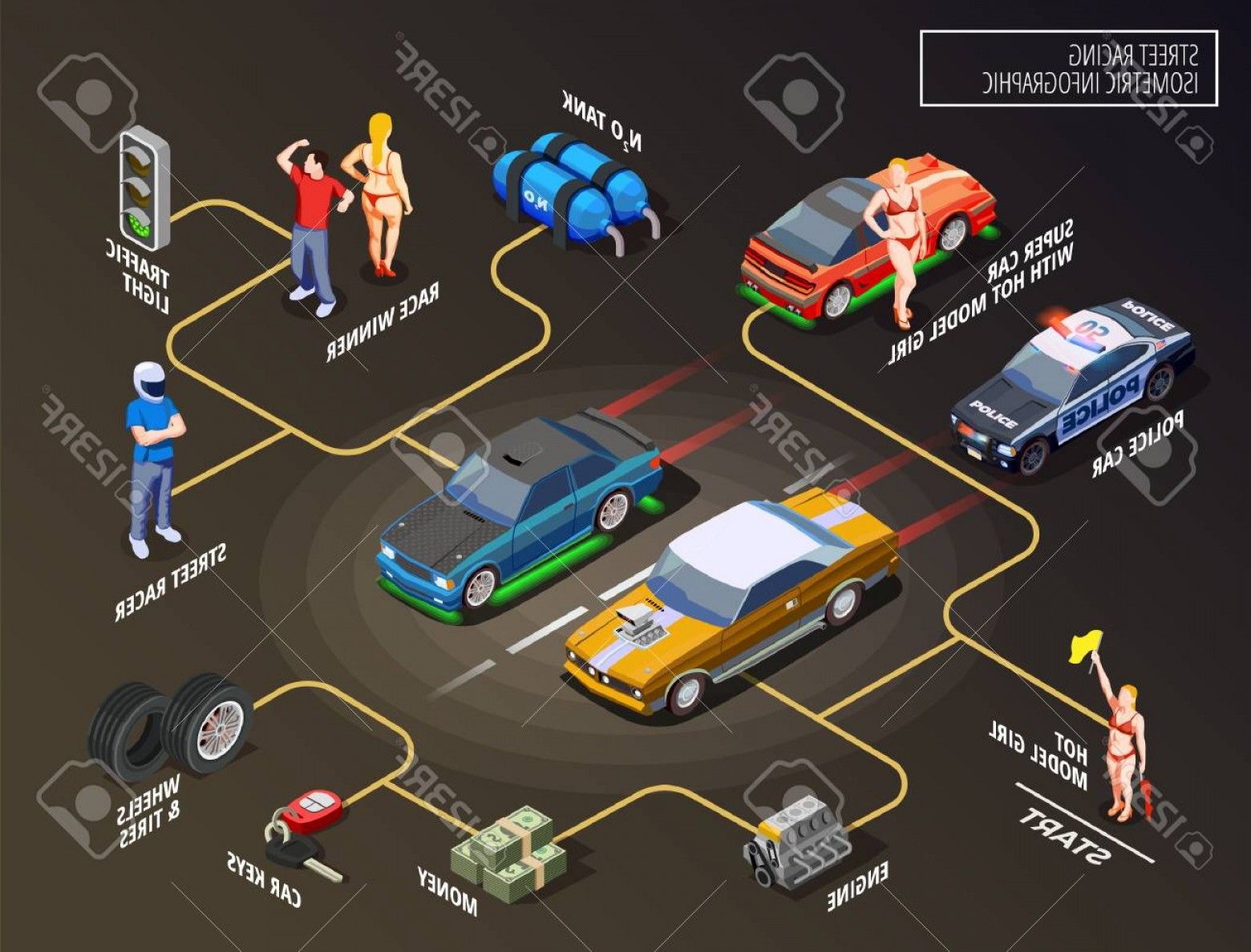 Vector Images Of Cars On Streets: Photostock Vector Street Racing Drift Isometric Flowchart With Fast Racing Cars Speed Increase Units Police And Human