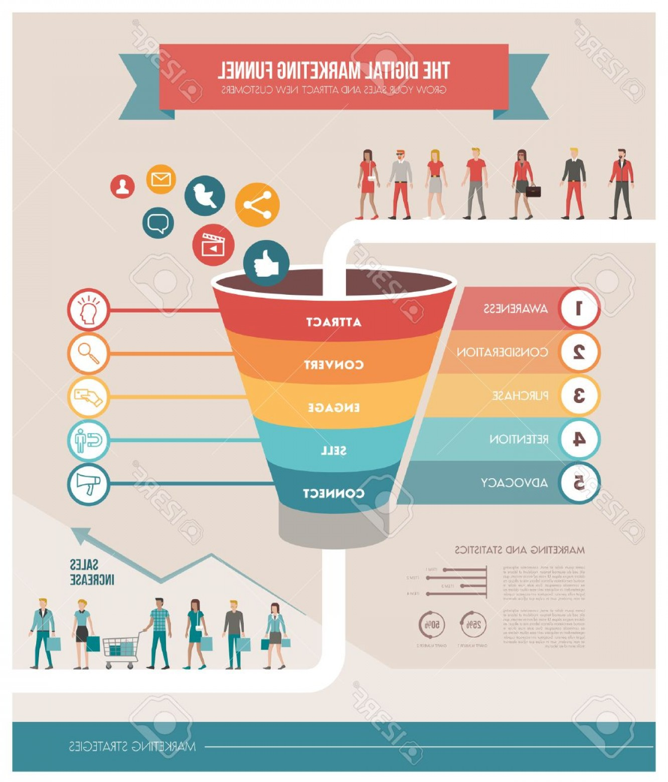 Vector Funnel Infographic: Photostock Vector The Digital Marketing Funnel Infographic Winning New Customers With Marketing Strategies