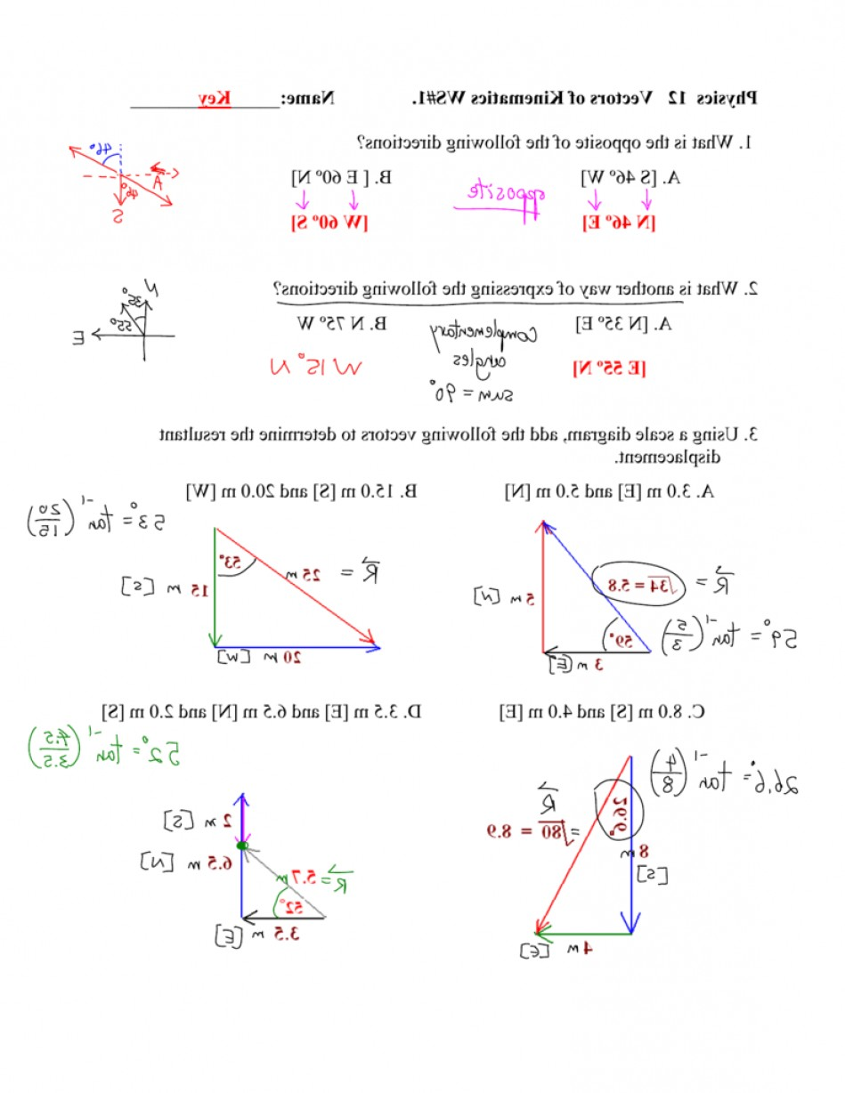 Vector Resultant Displacement Equation: Physics Vectors Of Kinematics Ws