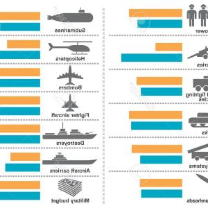 Scale Forces And Vectors: Photostock Vector Military Weapon Infographic Icons Army Forces Statistic Vector Illustration