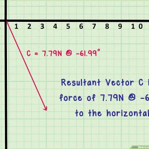 Vector Scalar Component Component: Point Given Two Vectors P Q Find Scalar Projection Q Onto P Vector Projectio Q