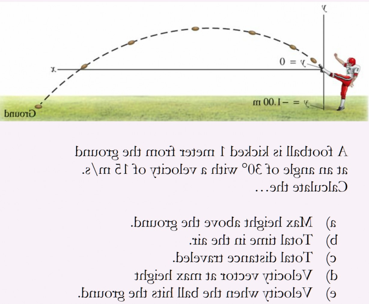 Projectile Motion Velocity Vector: Projectile Motion Problem Involves Solving Max Height Time Air Distance Traveled Velocity Q