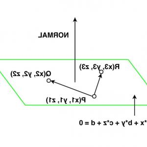 A Plane Normal Vector To: A Schematic Of A Membrane Patch Depicting The In Plane Tangent Vectors And Normal Vectorfig
