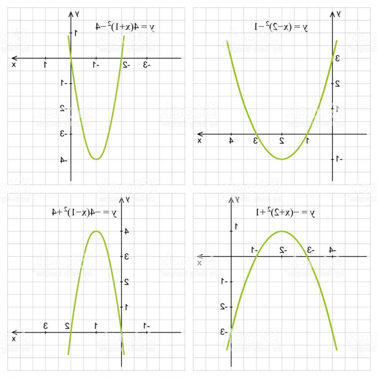 Graphing Vectors 2 1: Quadratic Function Line Graph On The Grid Gm