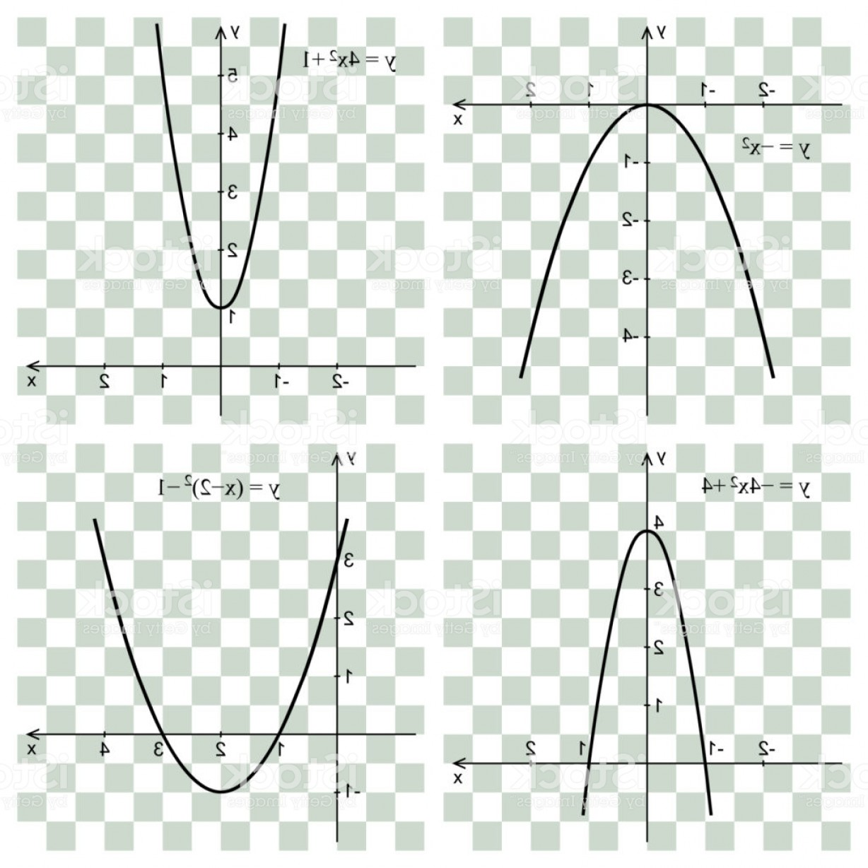 Graphing Vectors 2 1: Quadratic Function Parabola Line Graph On The Checker Gm