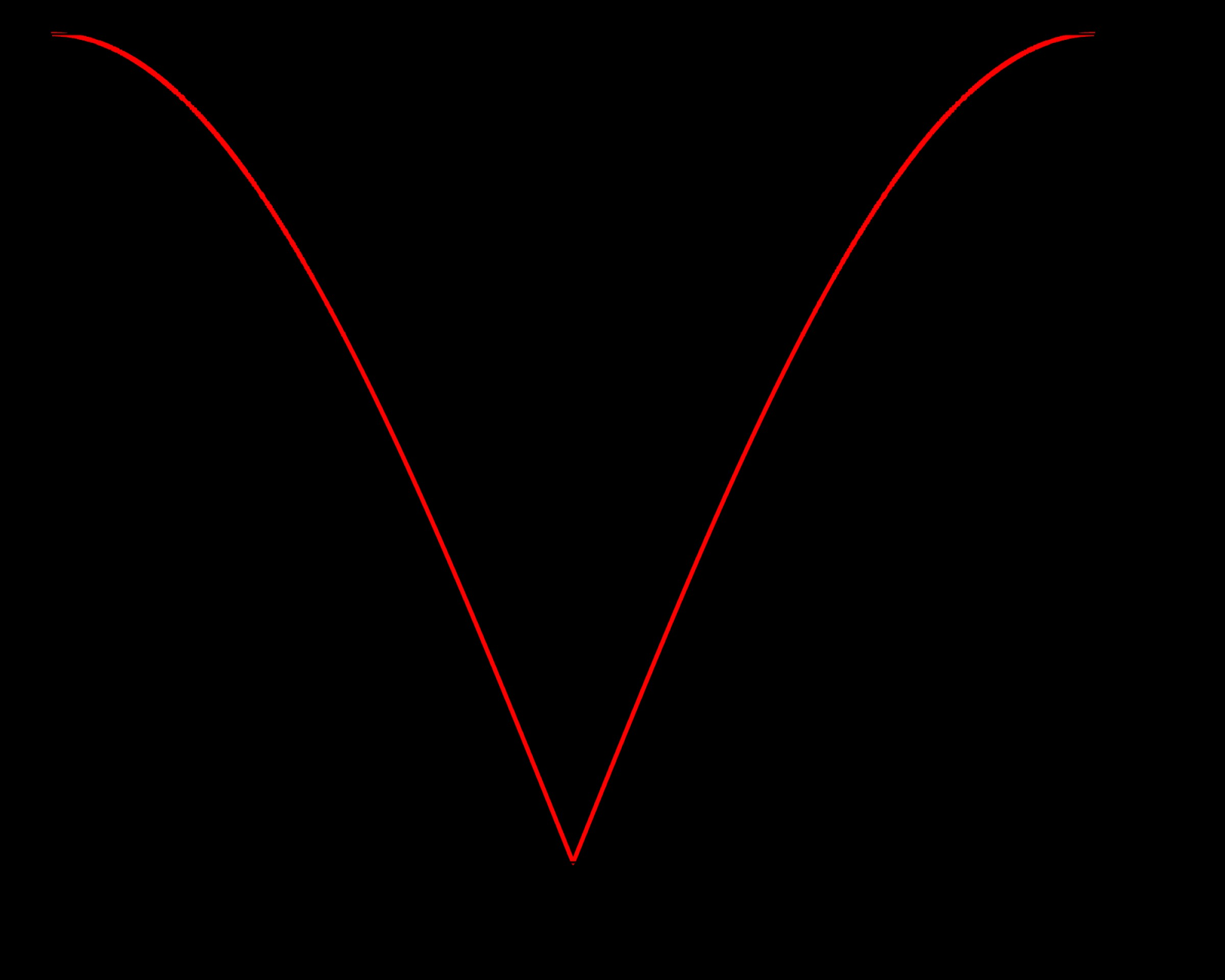Graphing Vectors Physics: Reduced Mathbfk Vector In The First Brillouin Zone