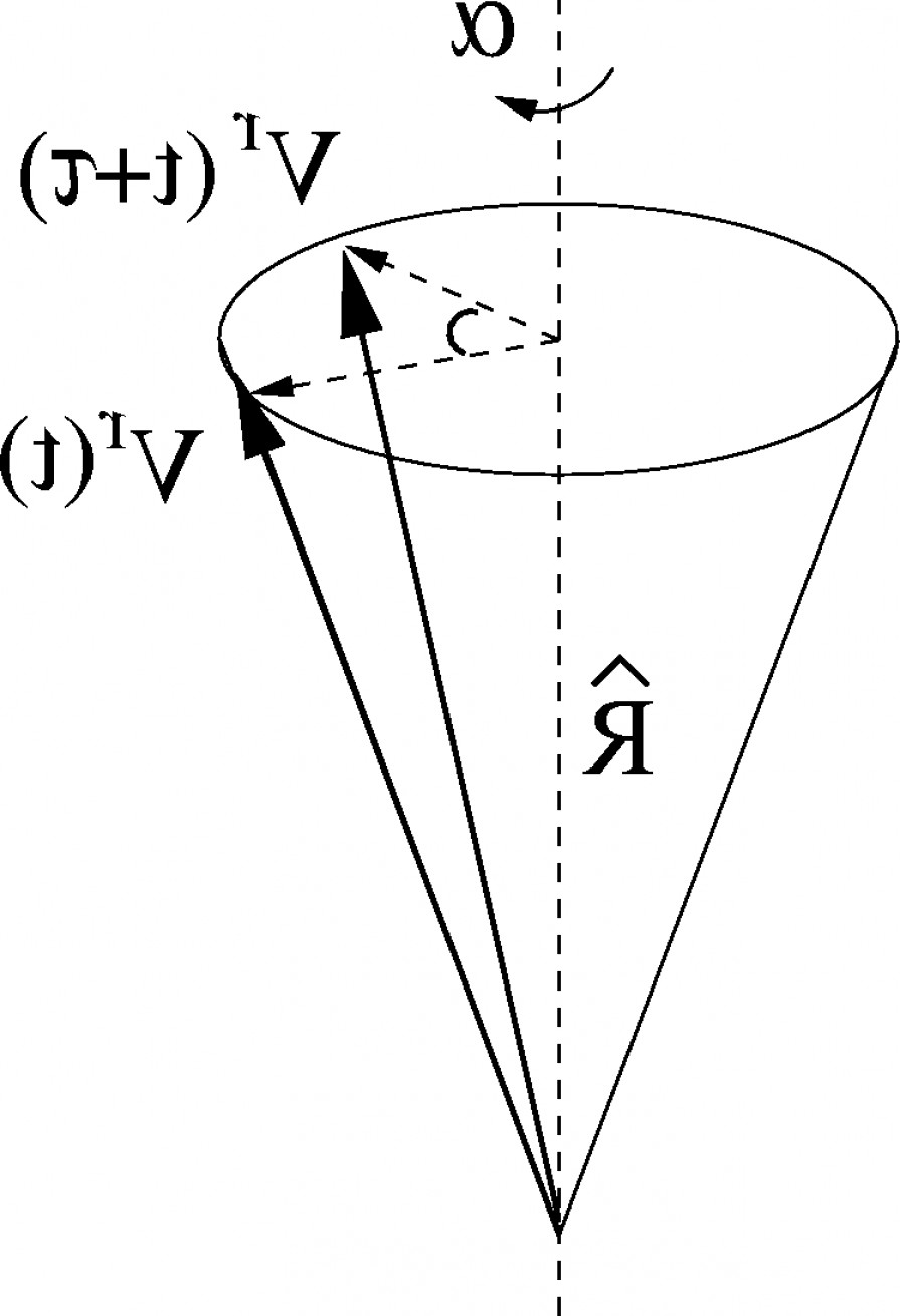 Rotational Kinematics Diagram Of Vectors: Rotation Of The Vector V R Around A Random Direction R By The Anglefig