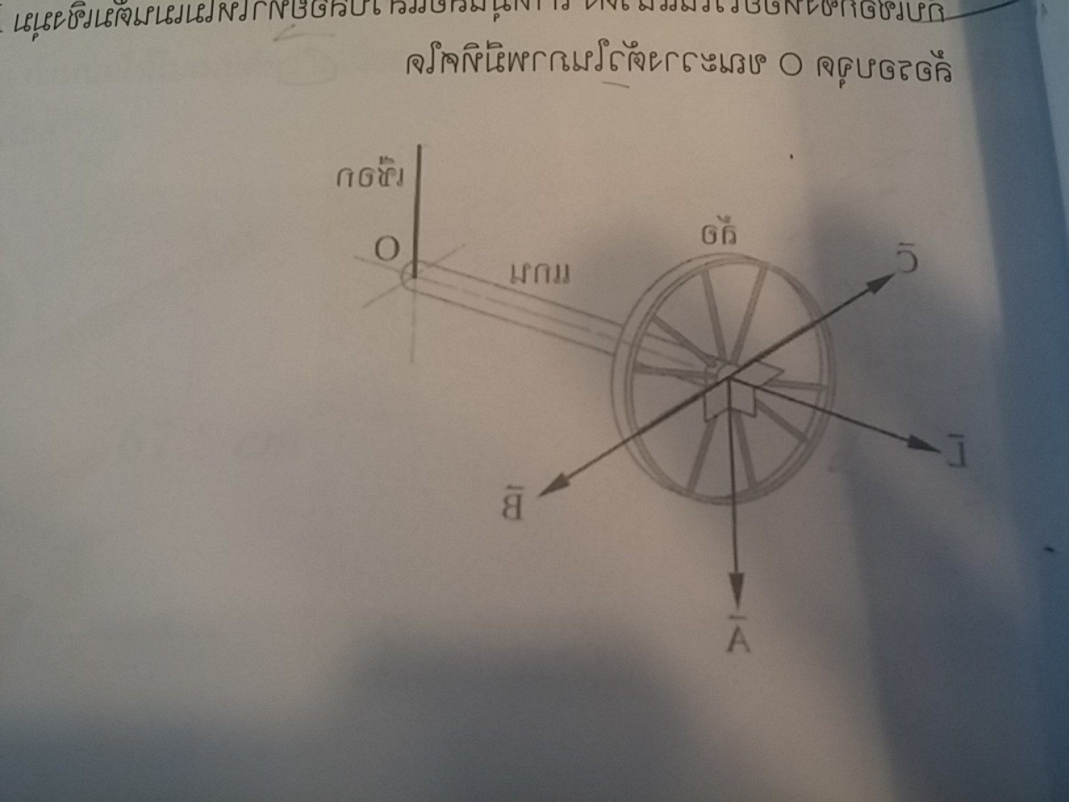 Rotational Kinematics Diagram Of Vectors: Rotational Kinematic Finding Torque Direction Homework