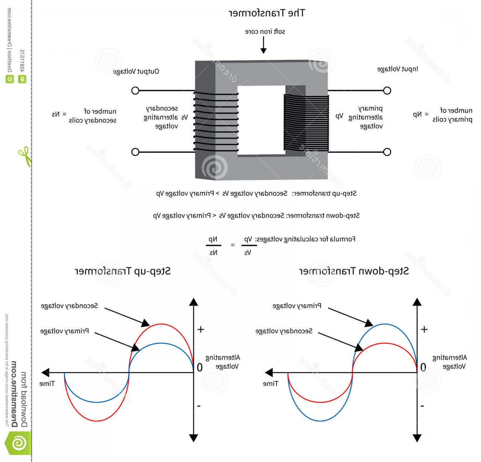 Transformer Vector Diagrams: Royalty Free Stock Photo Diagram To Show How Electrical Transformer Changes Voltage Works Including Equation Calculating Voltages Image