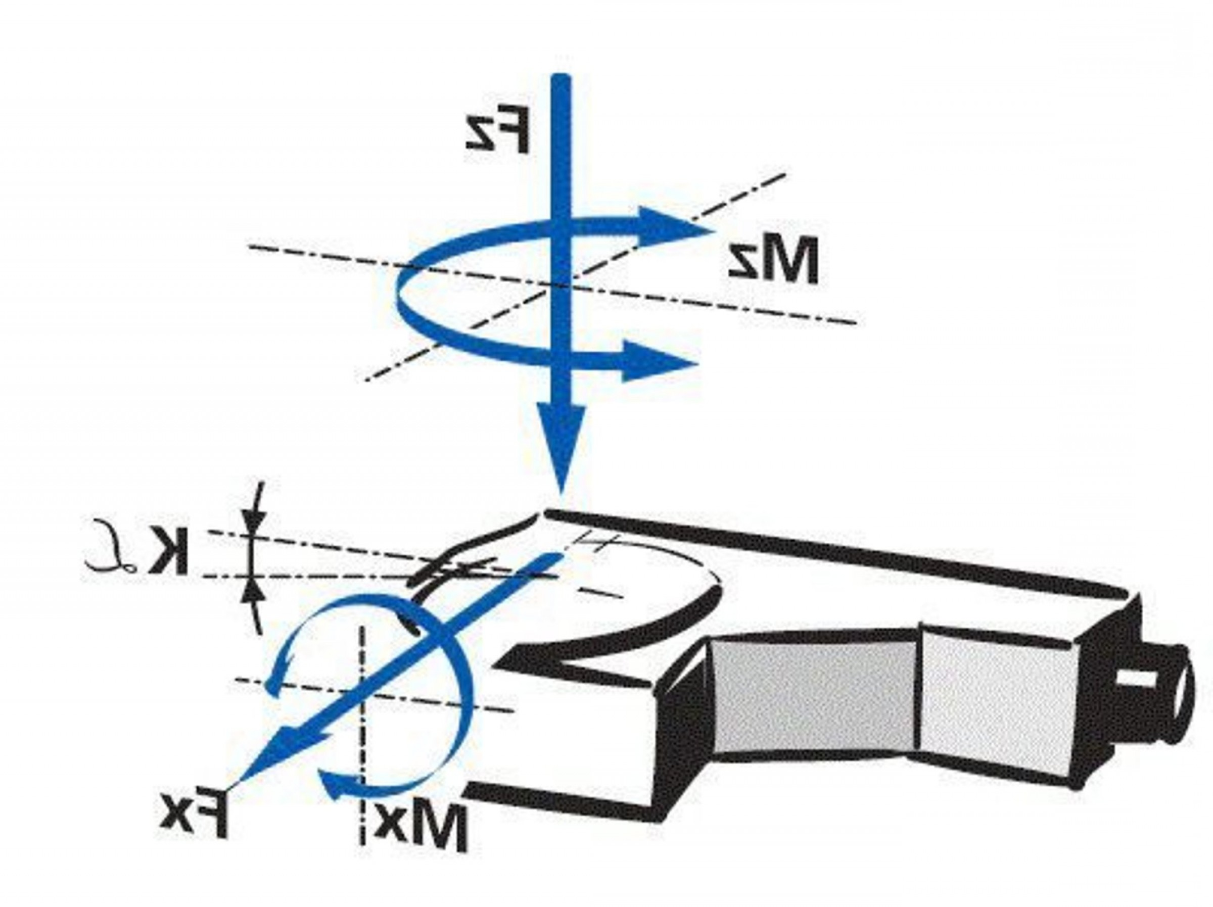 Rotational Kinematics Diagram Of Vectors: Rs Compact Rotation Stage