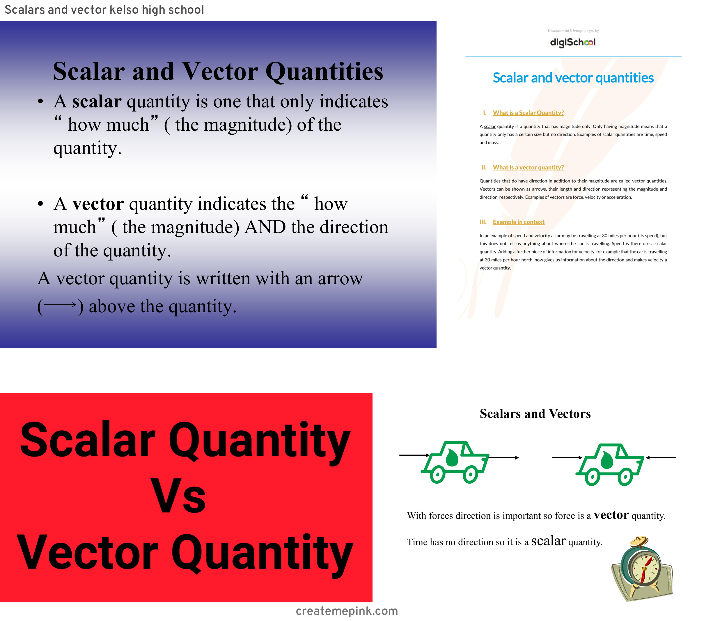 Vector Quantity: Scalars And Vector Kelso High School