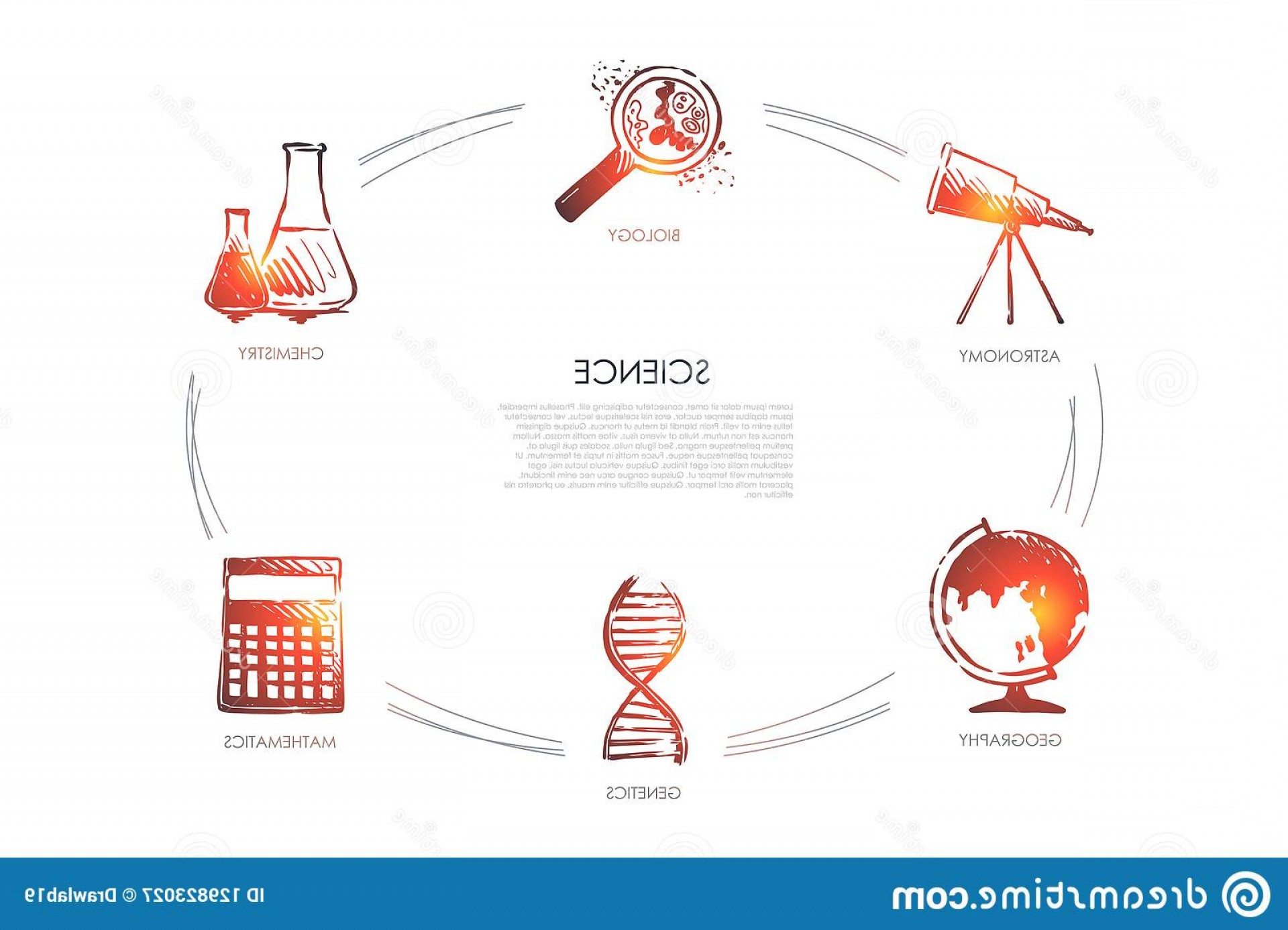 Vector In Science Meaning: Science Biology Astronomy Geography Genetics Mathematics Chemistry Vector Concept Set Hand Drawn Sketch Isolated Illustration Image