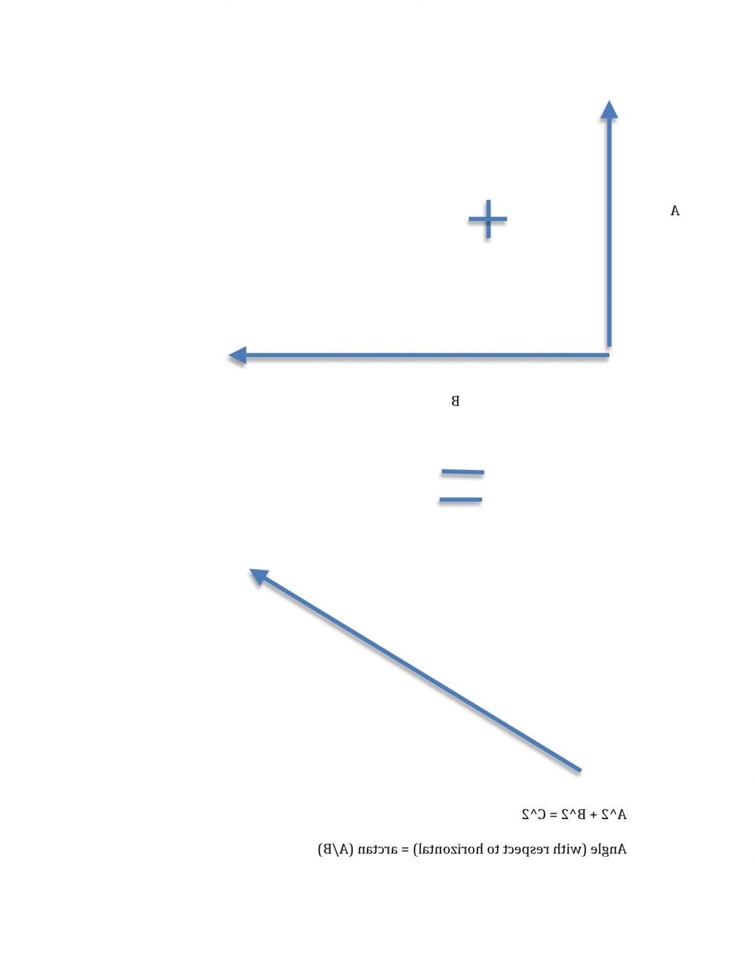 Vector Addition With Angles: Session Part Vector Addition