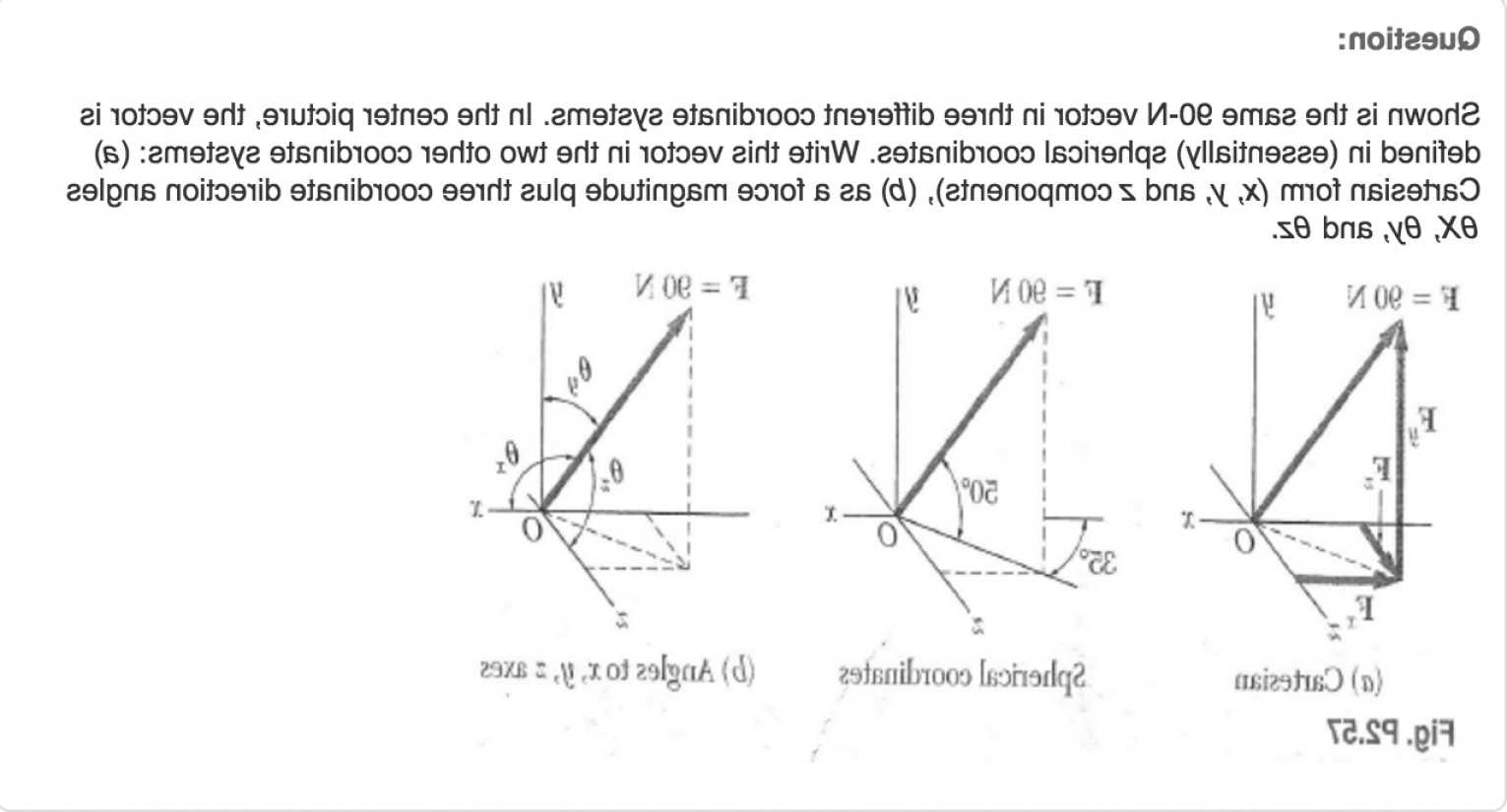 Write Vectors In Cartesian Coordinates: Shown N Vector Three Different Coordinate Systems Center Picture Vector Defined Essenti Q