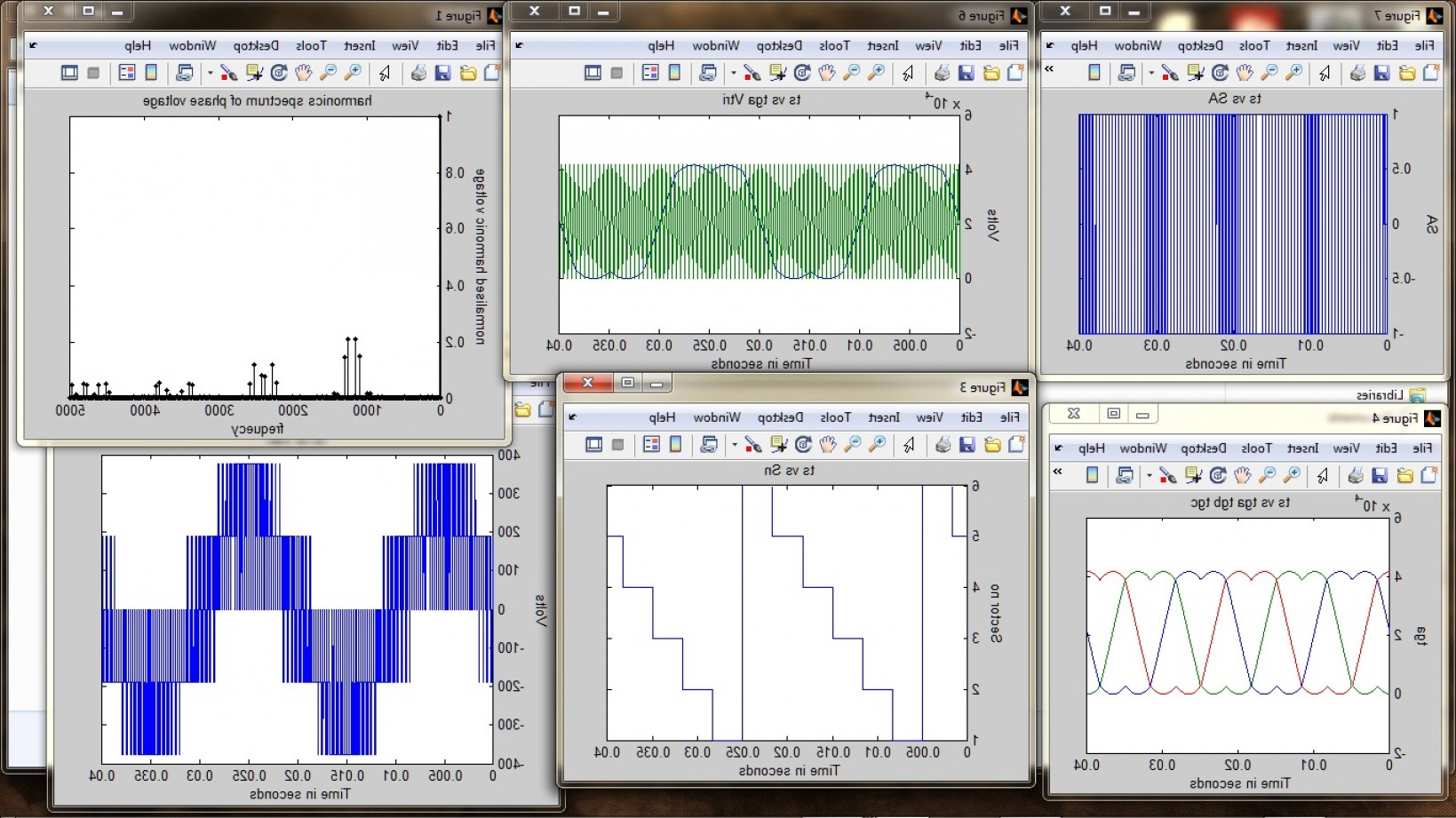 Simulink Vector: Simulink Mathematical Modeling Of Svpwm