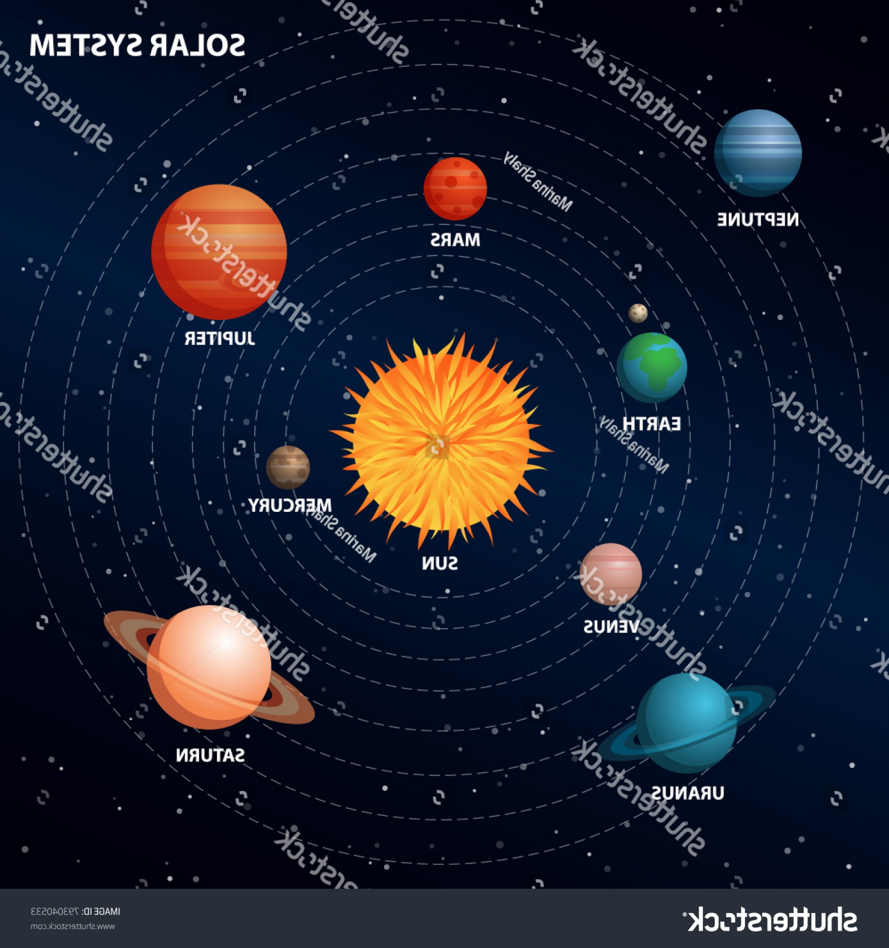 Planets Vector Graphics: Solar System Sun Planets Vector Illustration