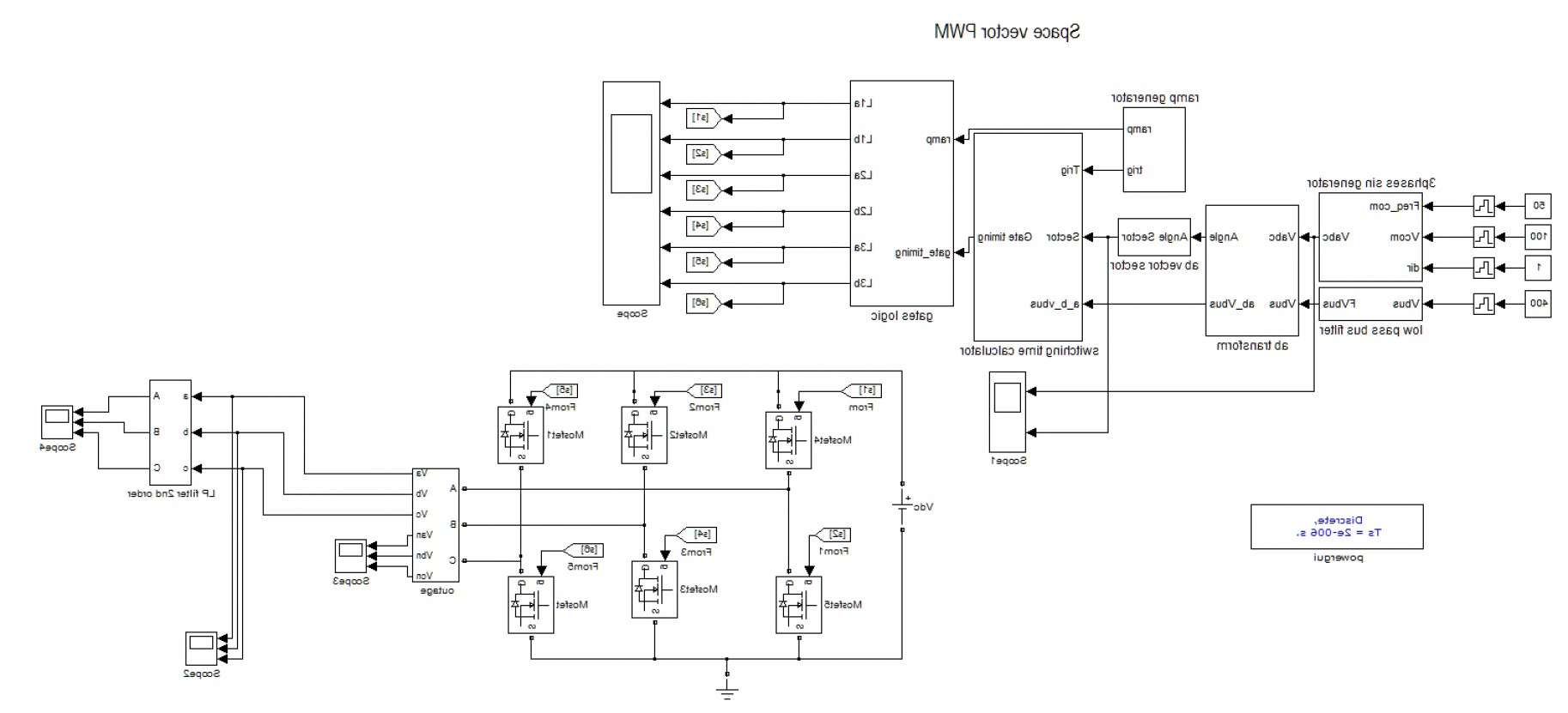 Space Vector PWM: Space Vector Pwm For Three Phase Inverter Matlab Default