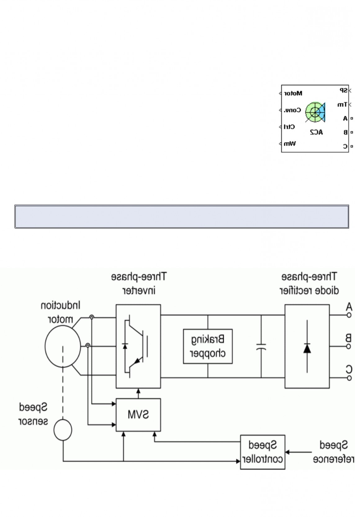 Space Vector PWM: Space Vector Pwm Vsi Induction Motor Drive