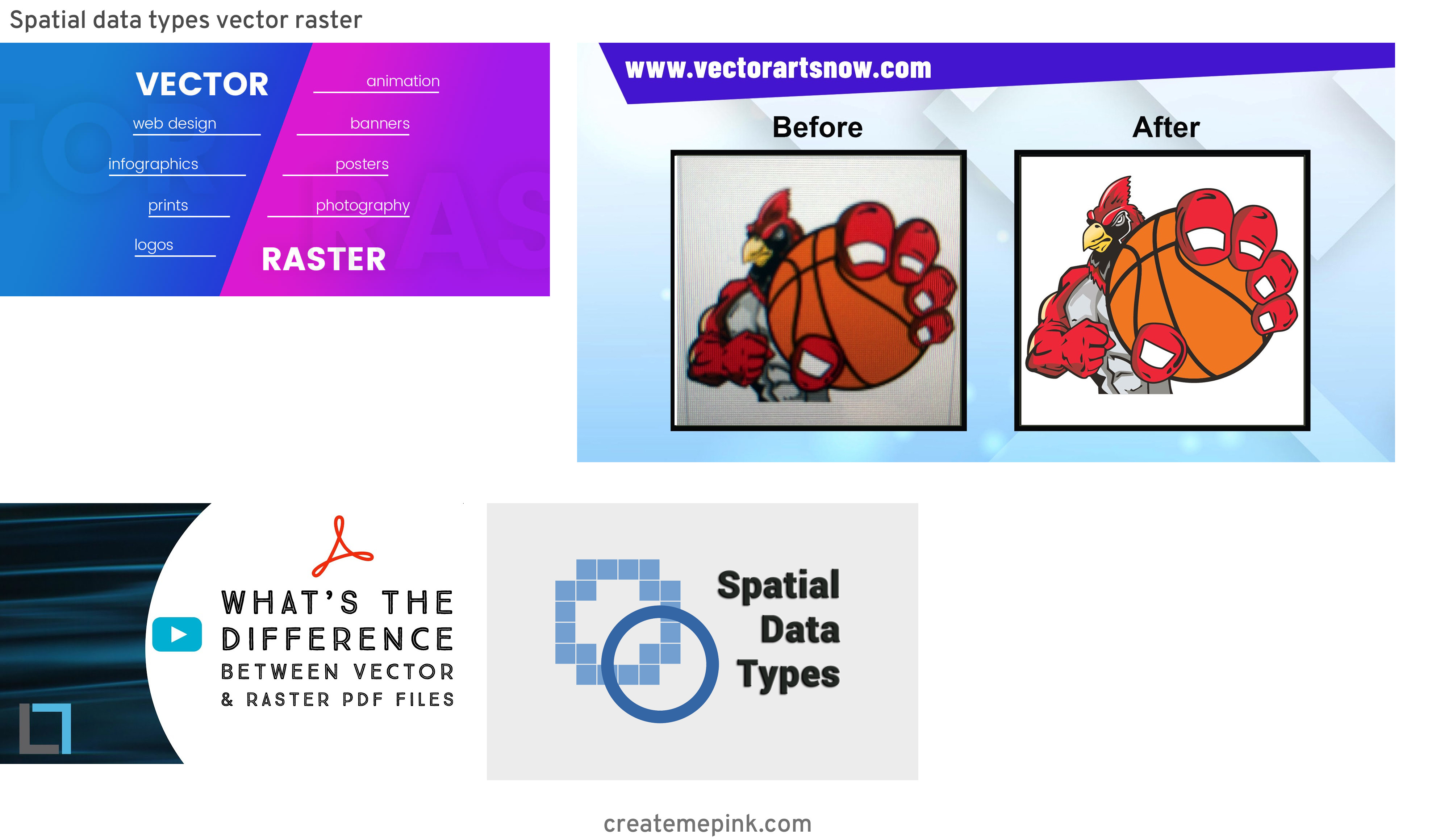 Difference Between Raster And Vector: Spatial Data Types Vector Raster