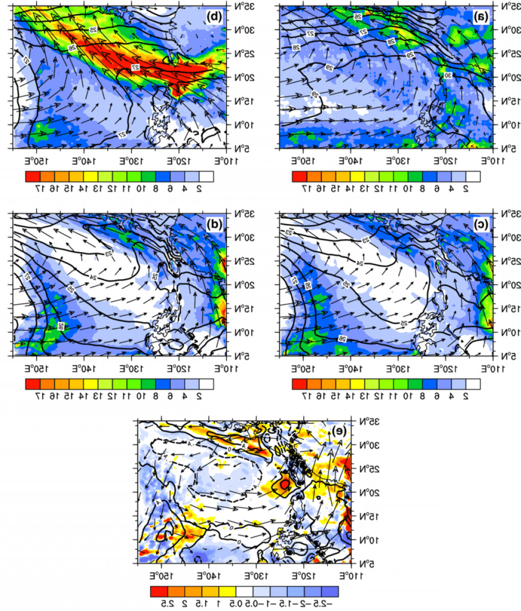 Wind Vector Field: Spatial Pattern Of Wind Field At Hpa Vector M S Rainfall Shaded Mm Day Andfig