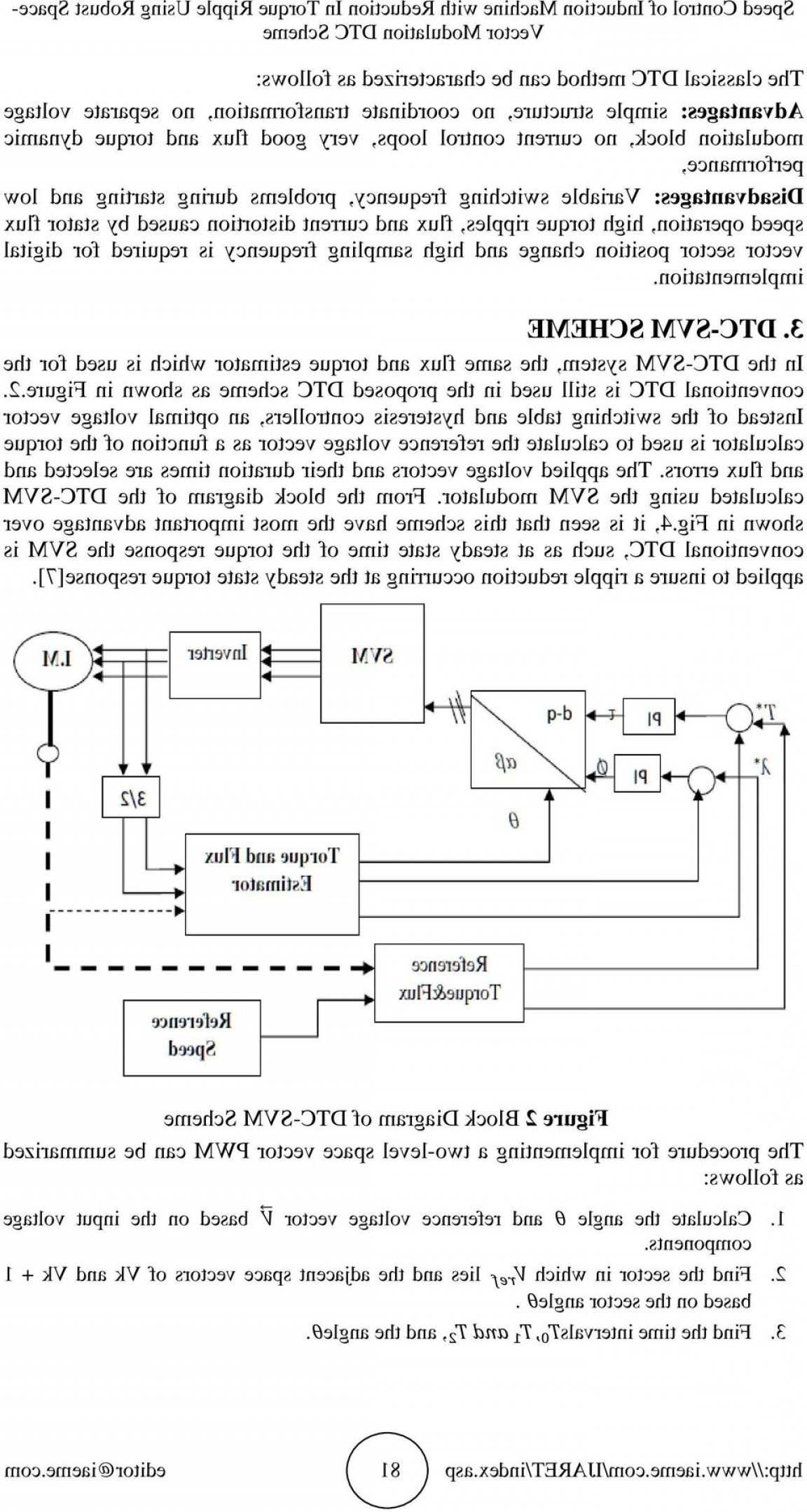 Space Vector PWM: Speed Control Of Induction Machine With Reduction In Torque Ripple Using Robust Space Vector Modulation Dtc Scheme