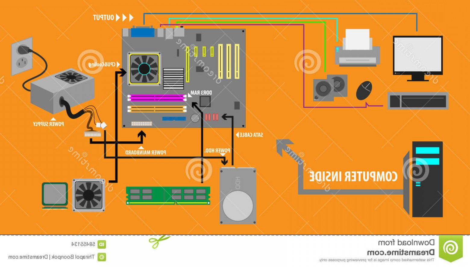 Vector Travel Cooler Parts: Stock Illustration Computer Parts Processing Vector Motherboard Power Graphic Connection Image
