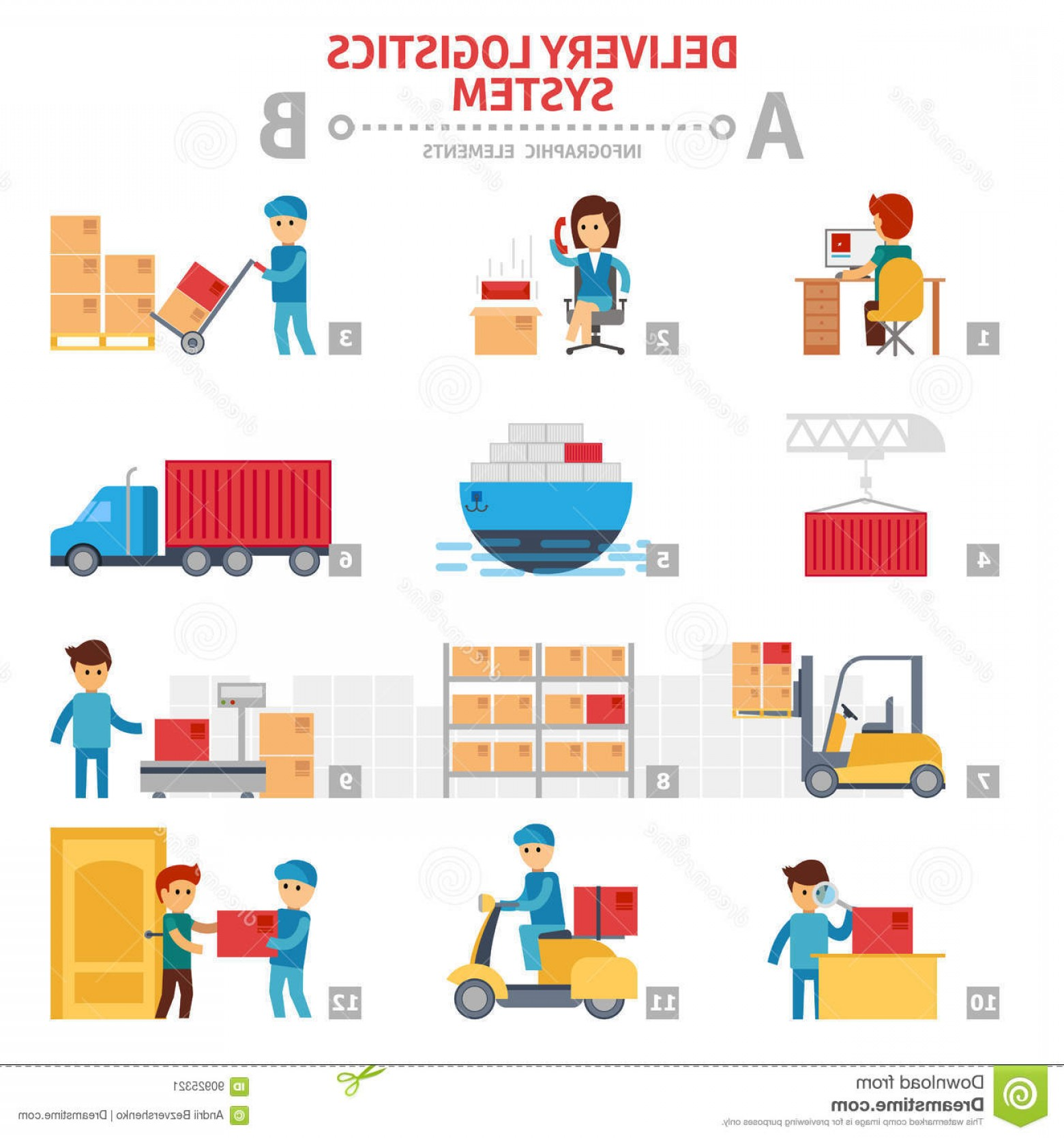 Vector System Infographic: Stock Illustration Delivery Logistics System Flat Vector Infographic Elements People Stock Graphic Image